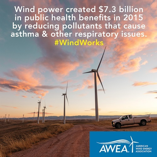 2016-04-20-1461184784-2147820-windpowerdeliverspublichealthbenefitsSourceAWEAccr325.jpg