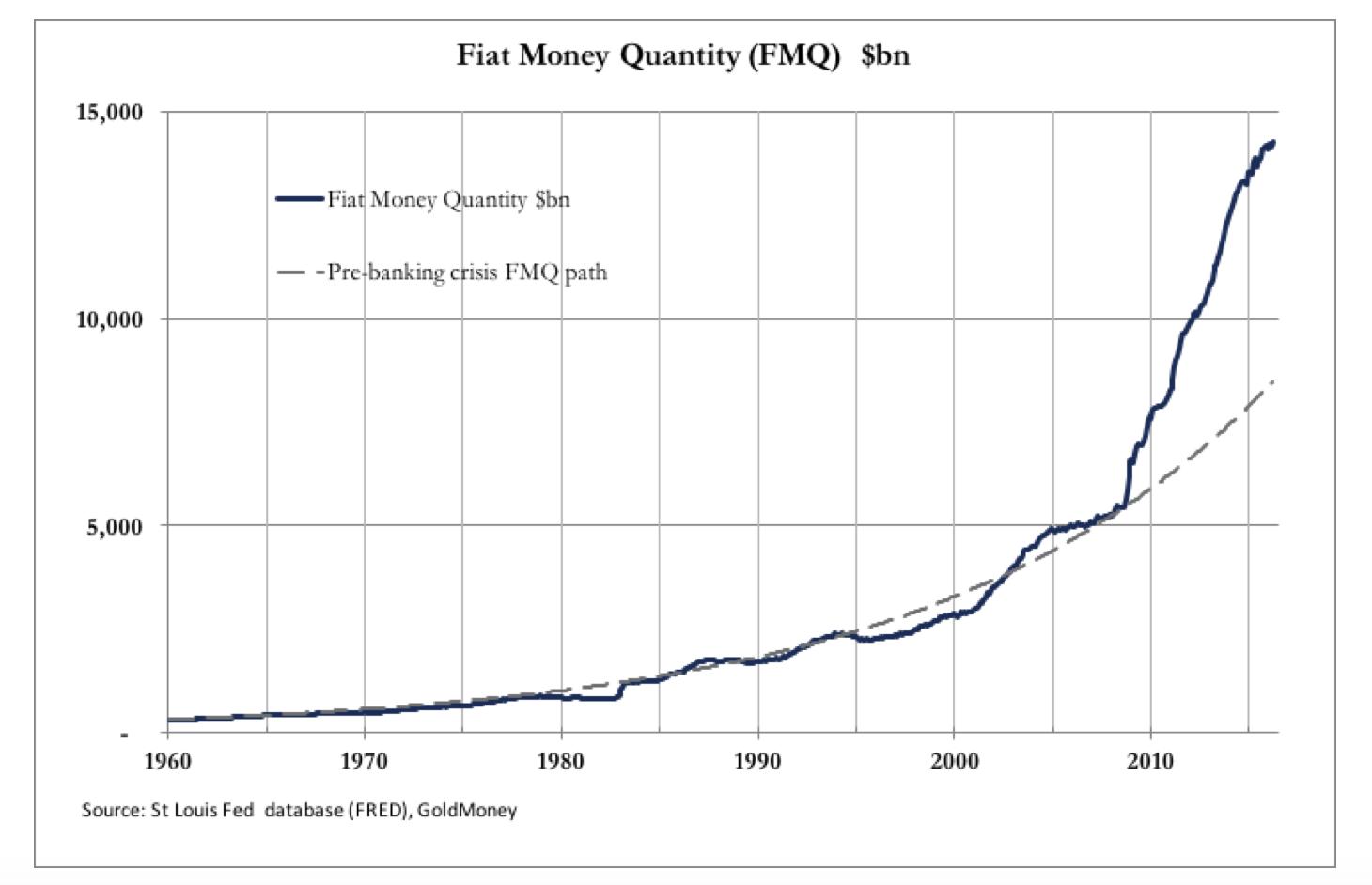 FMQ Dollar Update Pic 1